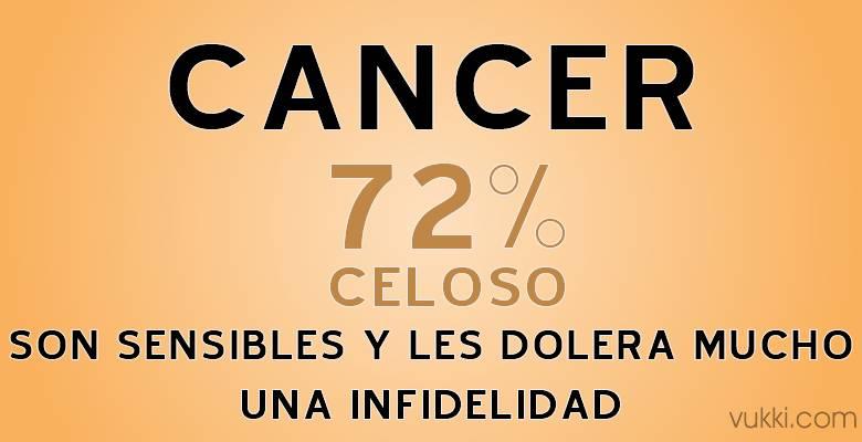 Cancer - Celos según tu signo