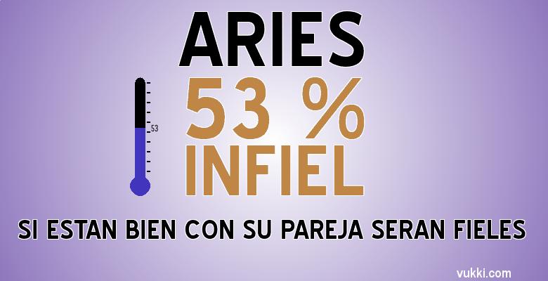 Aries - Infidelidad según tu signo